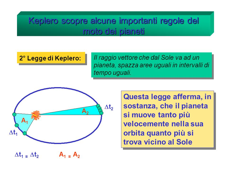 Keplero scopre alcune importanti regole del moto dei pianeti