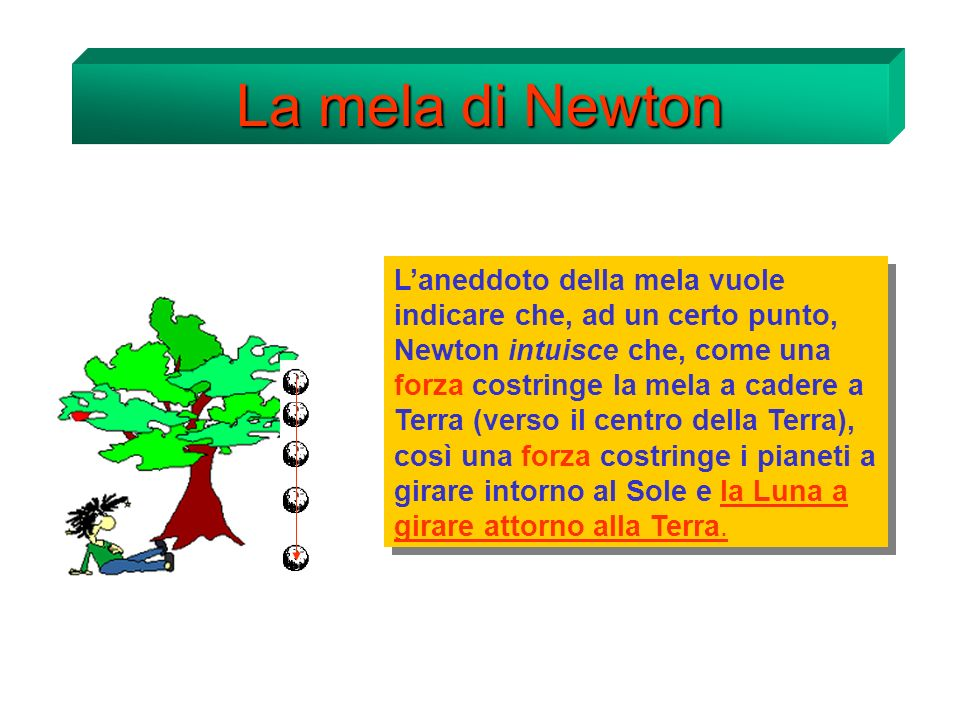 La mela di Newton