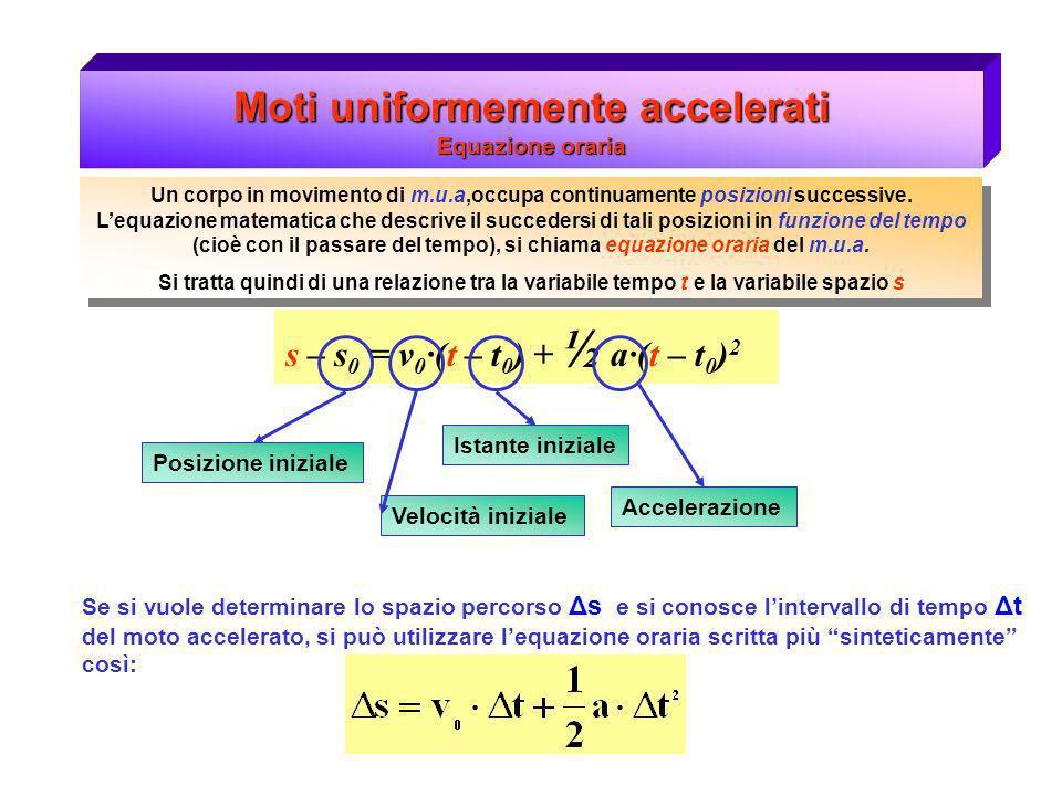 Moti uniformemente accelerati Equazione oraria