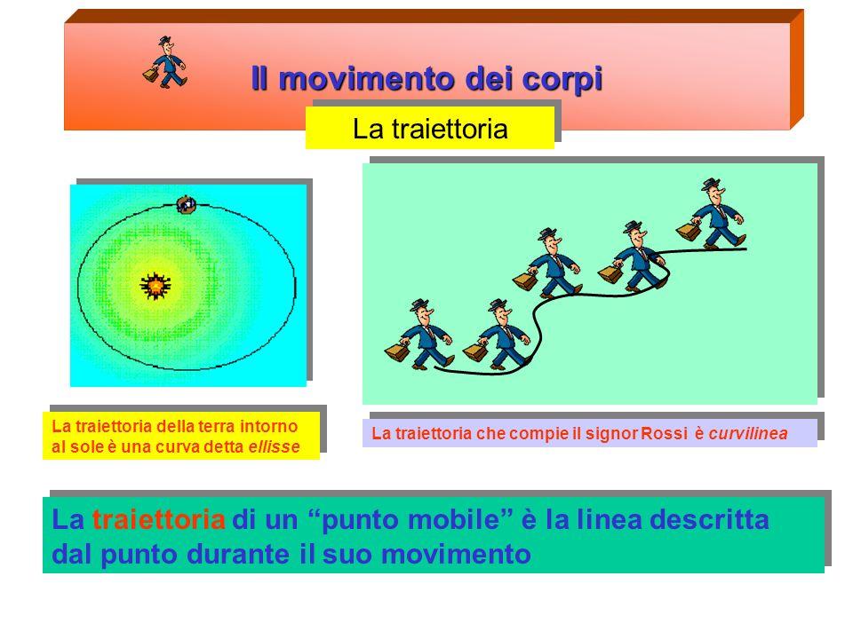Il movimento dei corpi La traiettoria