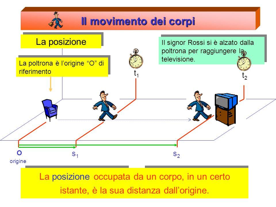 Il movimento dei corpi La posizione