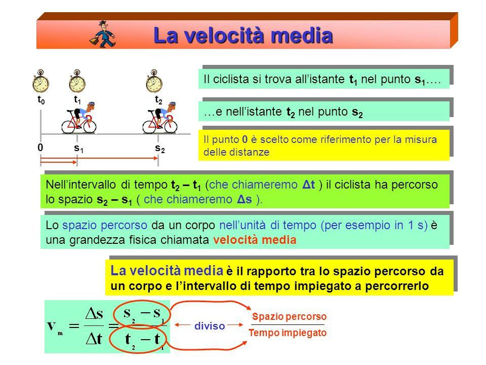 La velocità media t0. s2. t2. …e nell'istante t2 nel punto s2. t1. s1. Il ciclista si trova all'istante t1 nel punto s1….