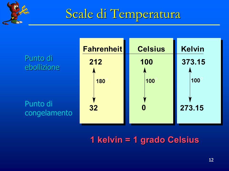 Scale di Temperatura 1 kelvin = 1 grado Celsius Fahrenheit Celsius