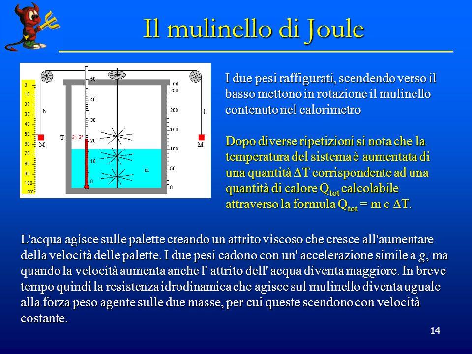 Il mulinello di Joule I due pesi raffigurati, scendendo verso il basso mettono in rotazione il mulinello contenuto nel calorimetro.