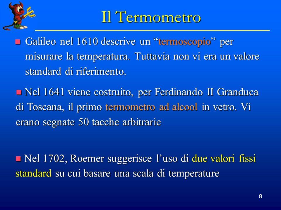 Il Termometro Galileo nel 1610 descrive un termoscopio per misurare la temperatura. Tuttavia non vi era un valore standard di riferimento.