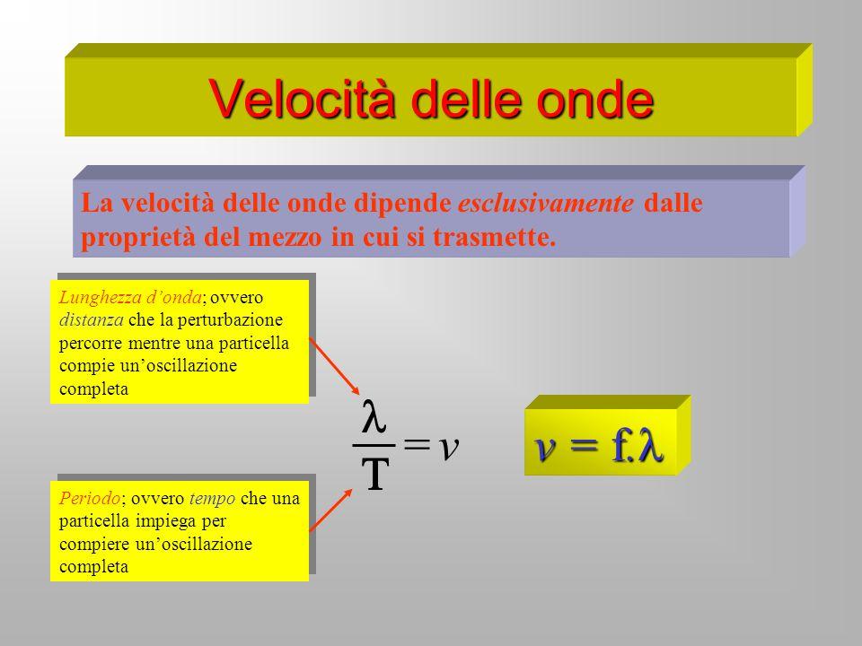 Velocità delle onde = v v = f.l