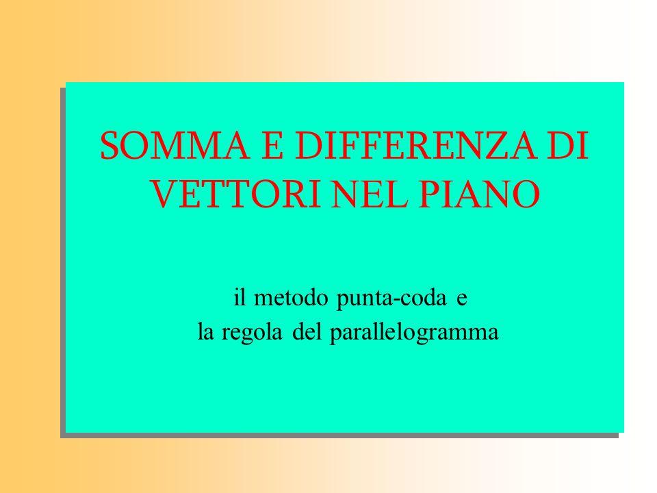 SOMMA E DIFFERENZA DI VETTORI NEL PIANO il metodo punta-coda e la regola del parallelogramma