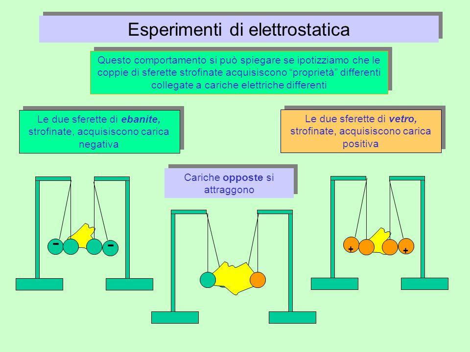 - - Esperimenti di elettrostatica