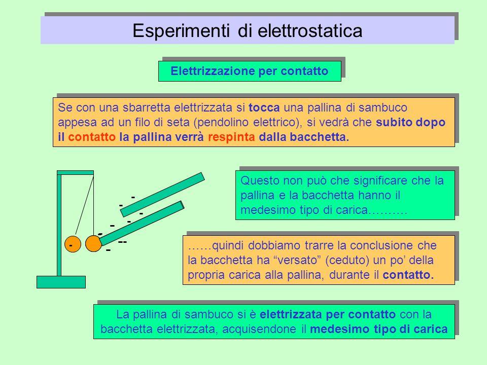 Elettrizzazione per contatto