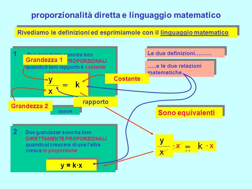 proporzionalità diretta e linguaggio matematico