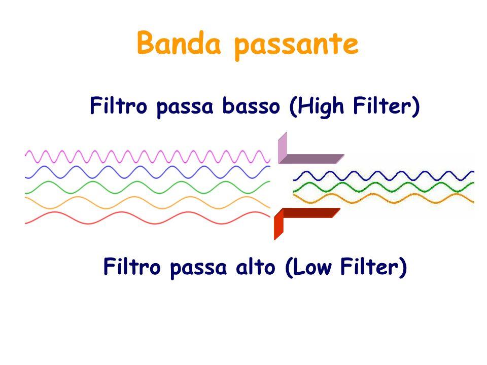 Filtro passa basso (High Filter) Filtro passa alto (Low Filter)