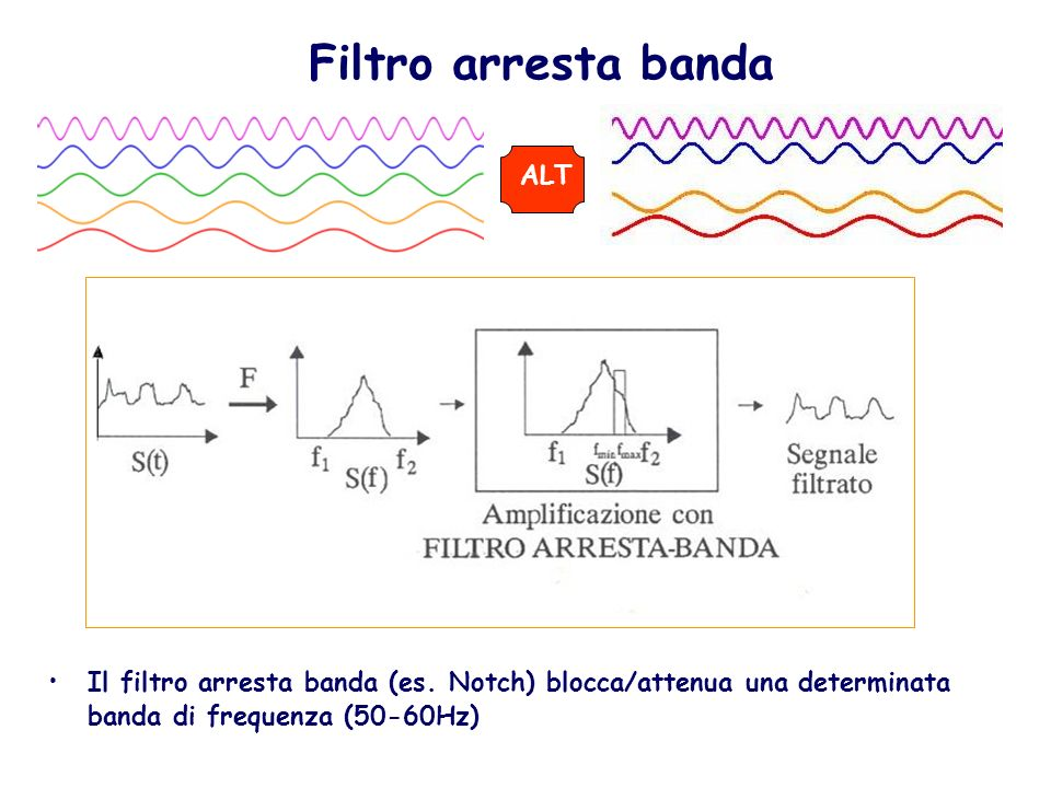 Filtro arresta banda ALT
