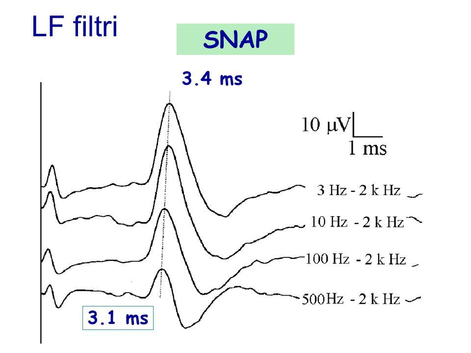 LF filtri SNAP 3.4 ms 3.1 ms