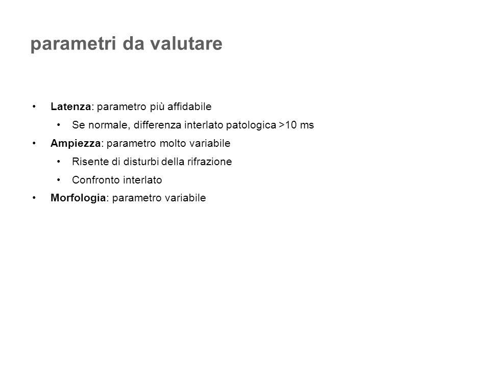 parametri da valutare Latenza: parametro più affidabile