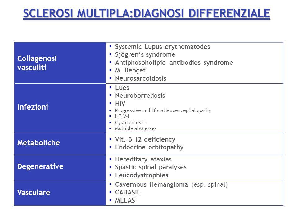 SCLEROSI MULTIPLA:DIAGNOSI DIFFERENZIALE