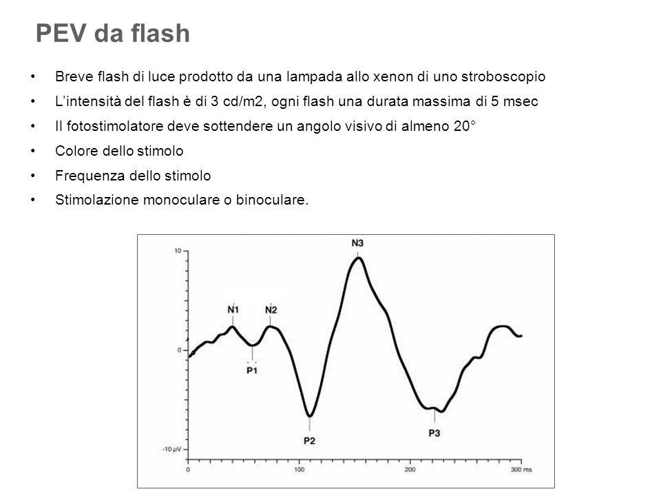 PEV da flash Breve flash di luce prodotto da una lampada allo xenon di uno stroboscopio.