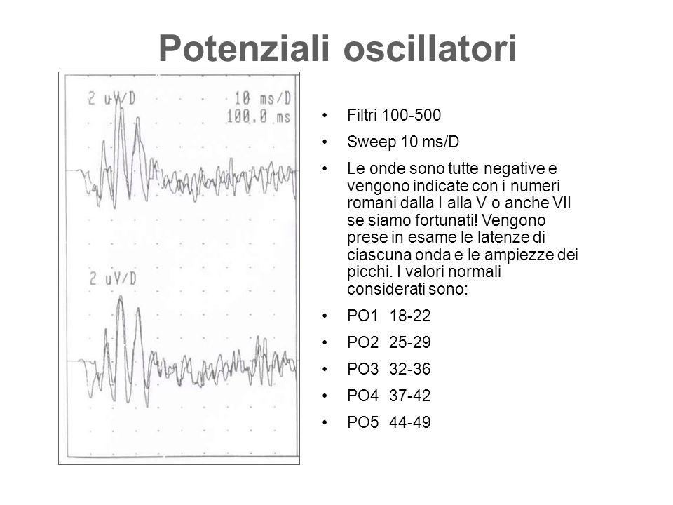 Potenziali oscillatori
