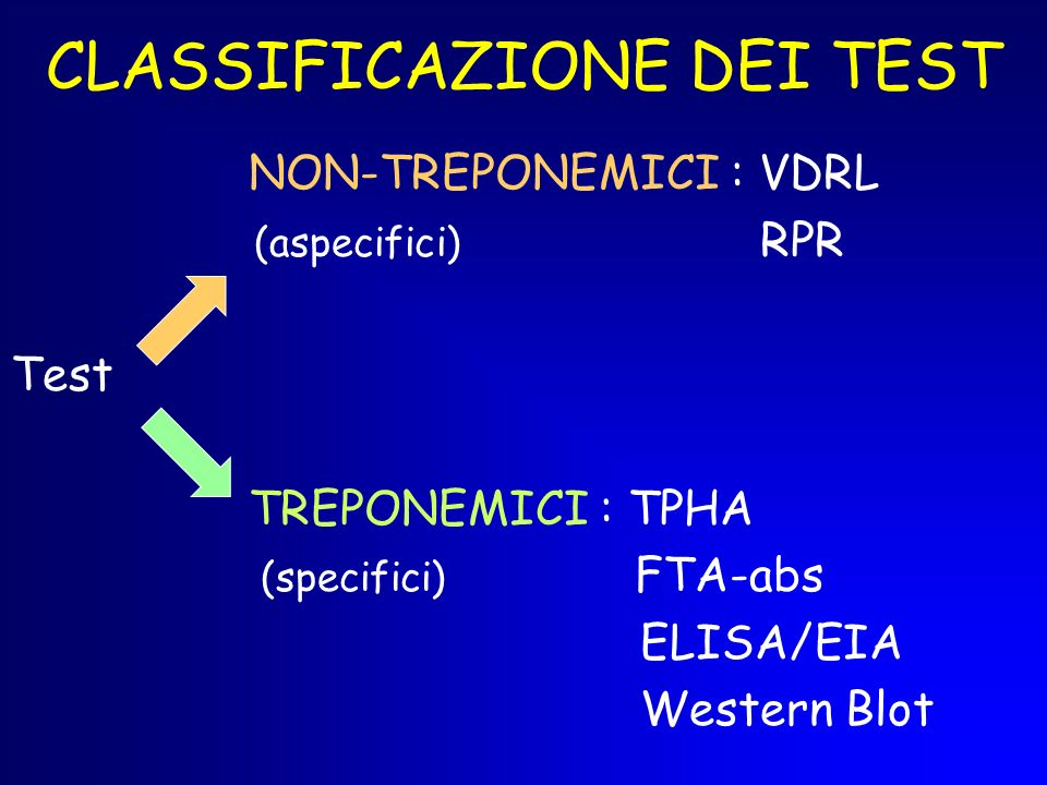 CLASSIFICAZIONE DEI TEST