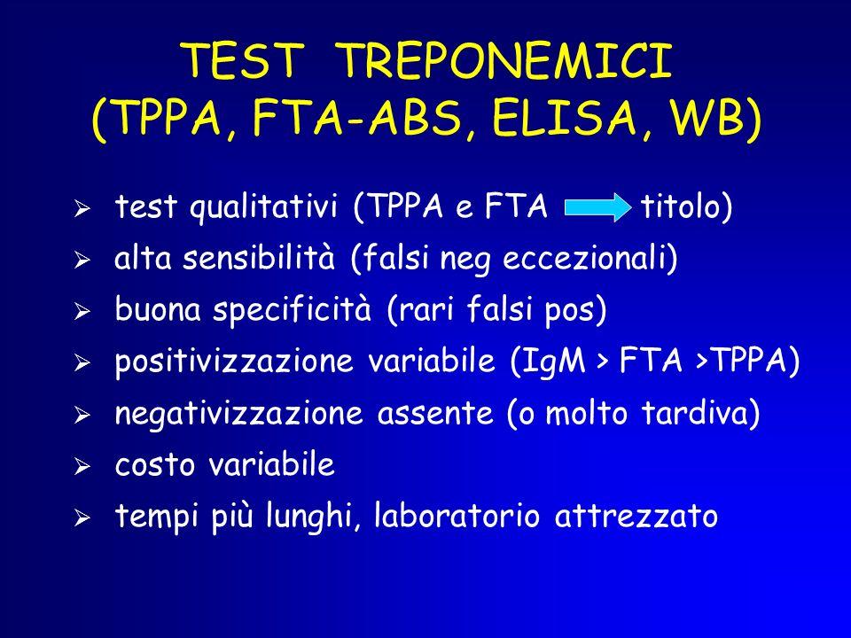 TEST TREPONEMICI (TPPA, FTA-ABS, ELISA, WB)