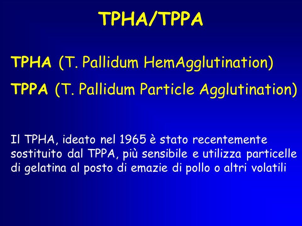 TPHA/TPPA TPHA (T. Pallidum HemAgglutination)