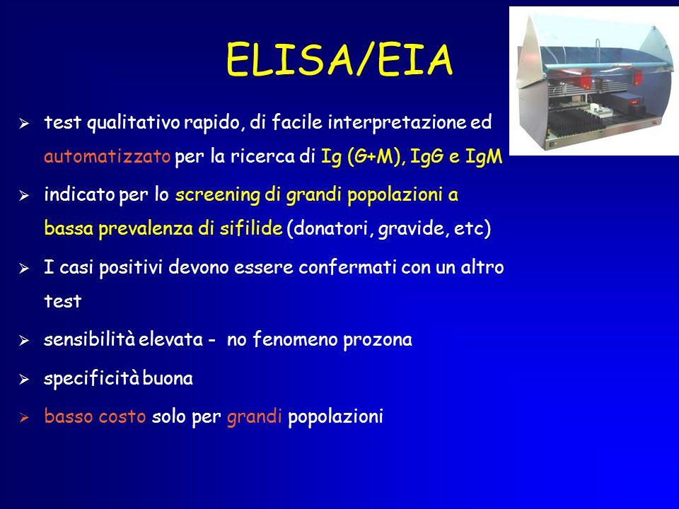 ELISA/EIA test qualitativo rapido, di facile interpretazione ed automatizzato per la ricerca di Ig (G+M), IgG e IgM.