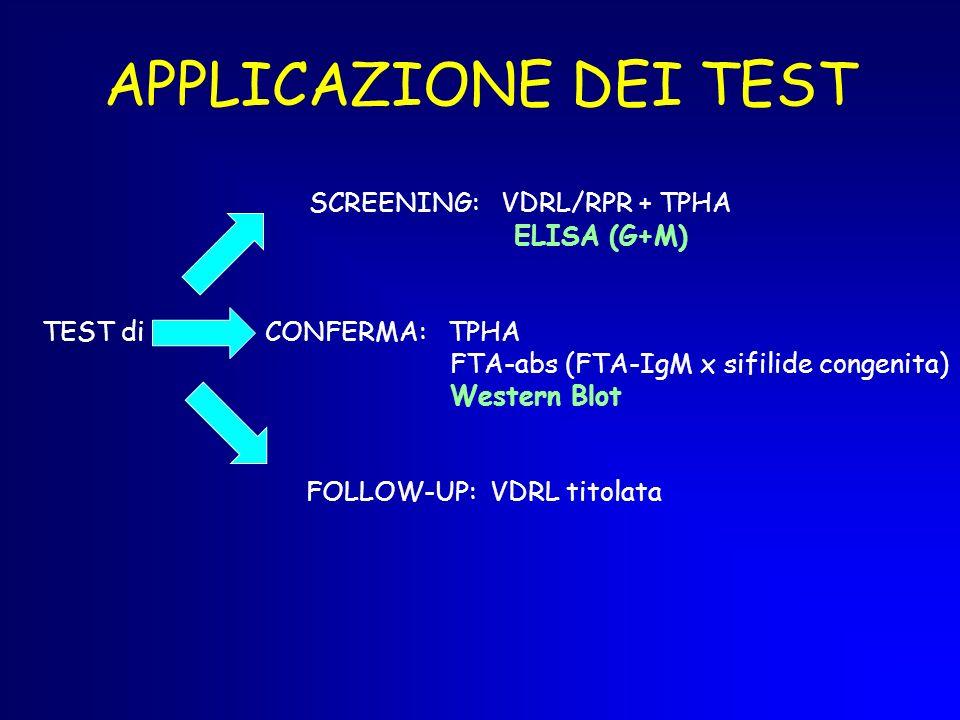 APPLICAZIONE DEI TEST SCREENING: VDRL/RPR + TPHA ELISA (G+M)
