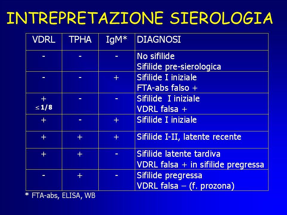 INTREPRETAZIONE SIEROLOGIA