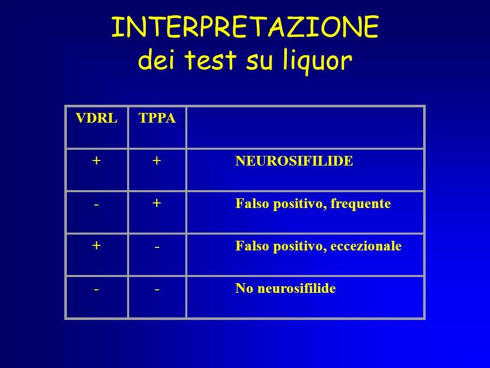 INTERPRETAZIONE dei test su liquor