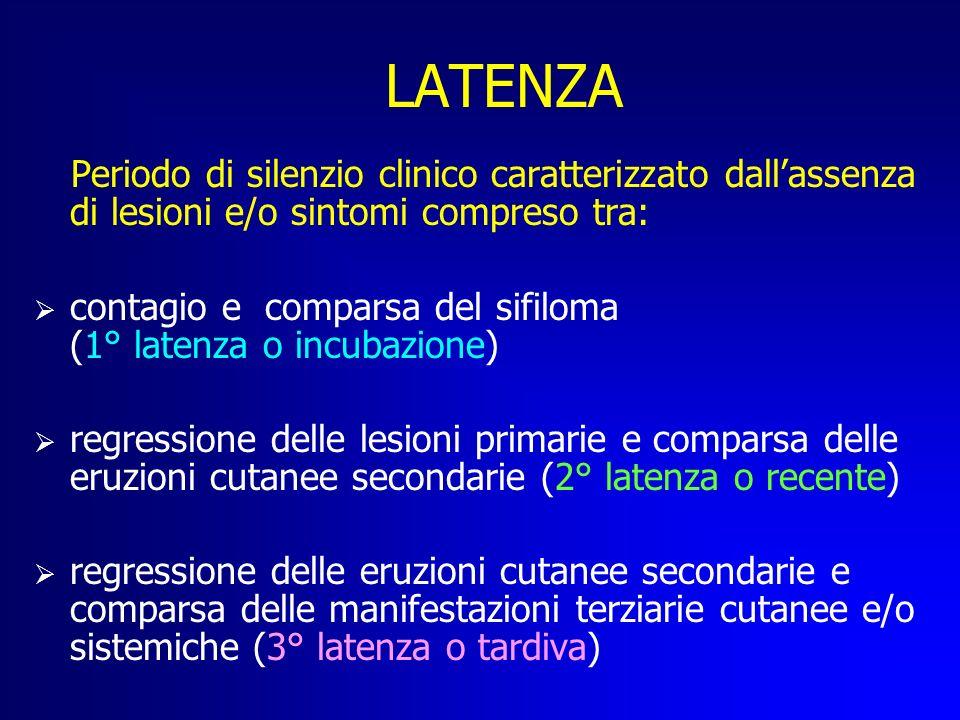 LATENZA contagio e comparsa del sifiloma (1° latenza o incubazione)