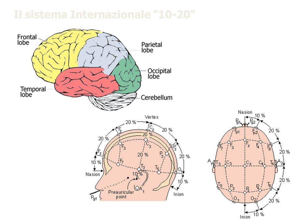Il sistema Internazionale 10-20