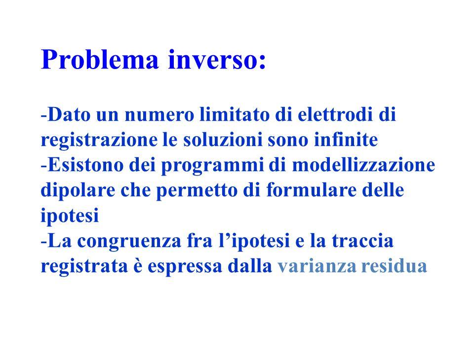 Problema inverso: Dato un numero limitato di elettrodi di registrazione le soluzioni sono infinite.