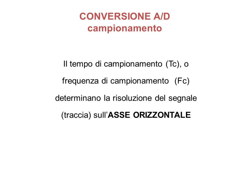 CONVERSIONE A/D campionamento