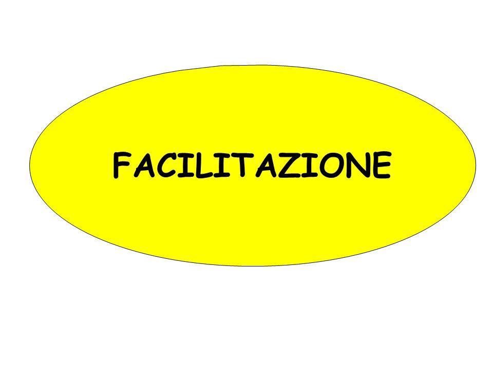 FACILITAZIONE 300-600-900-1200-1500-1800-2100-2400-2700-3000