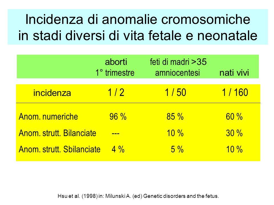 Incidenza di anomalie cromosomiche in stadi diversi di vita fetale e neonatale
