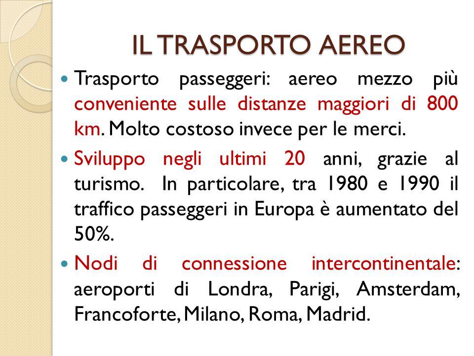 IL TRASPORTO AEREO Trasporto passeggeri: aereo mezzo più conveniente sulle distanze maggiori di 800 km. Molto costoso invece per le merci.
