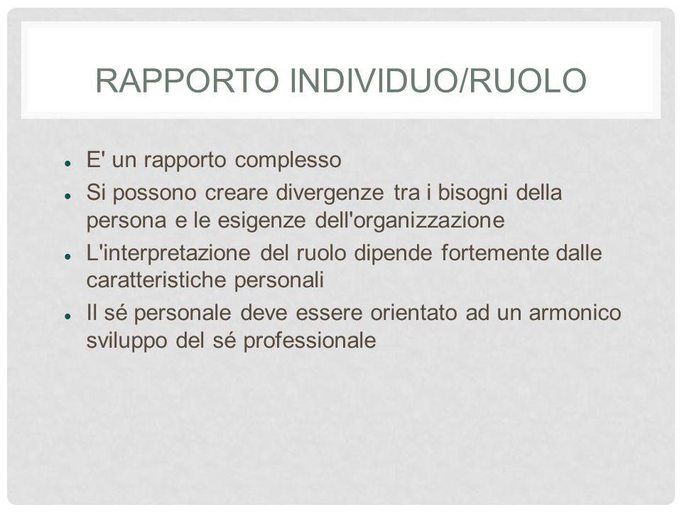 Rapporto Individuo/ruolo