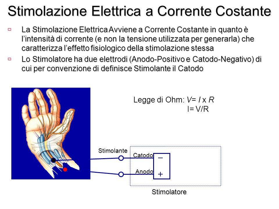 Stimolazione Elettrica a Corrente Costante