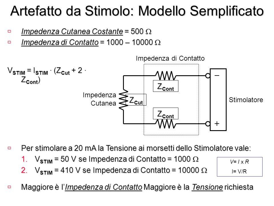 Artefatto da Stimolo: Modello Semplificato