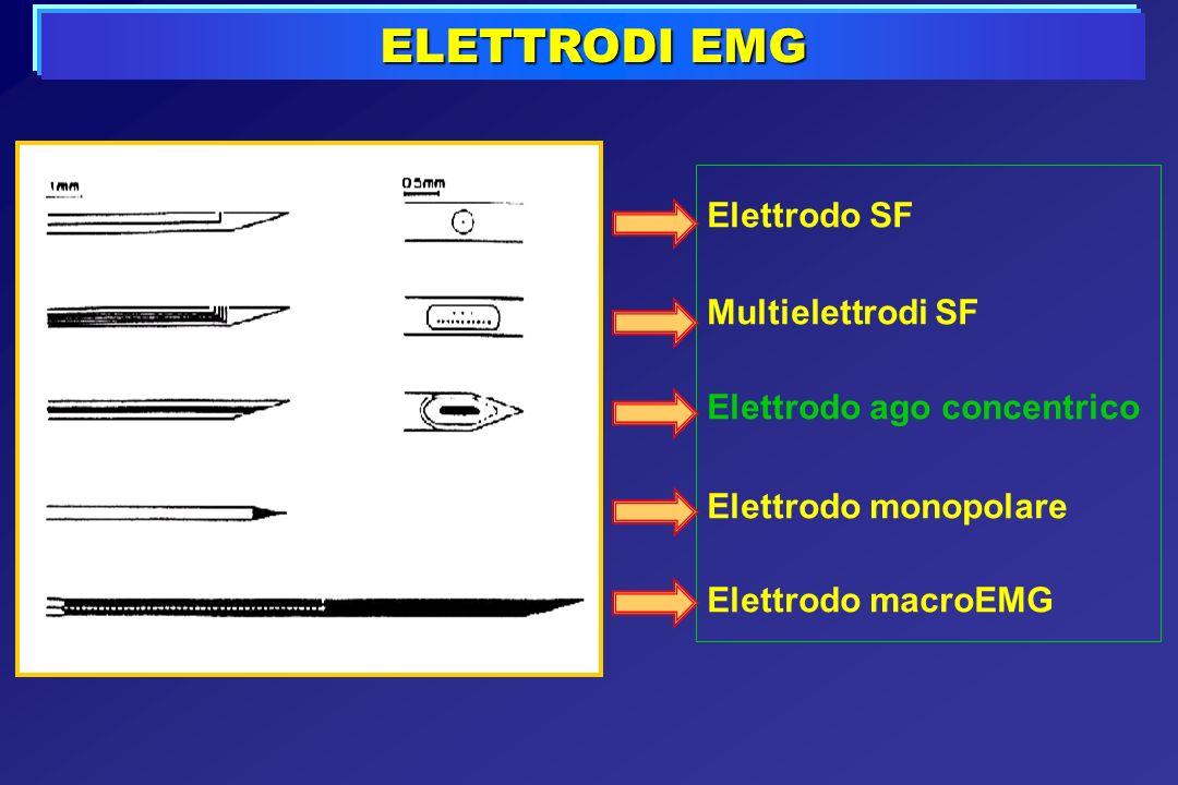 ELETTRODI EMG Elettrodo SF Multielettrodi SF Elettrodo ago concentrico