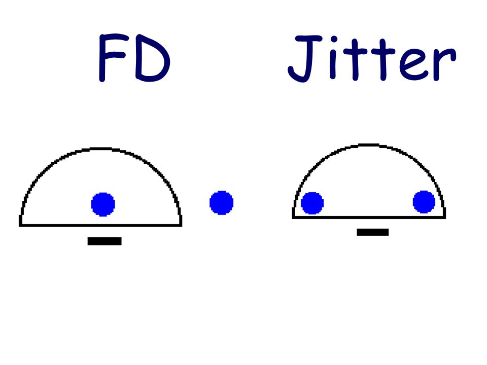 FD Jitter