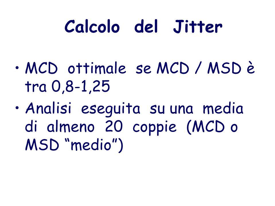 Calcolo del Jitter MCD ottimale se MCD / MSD è tra 0,8-1,25