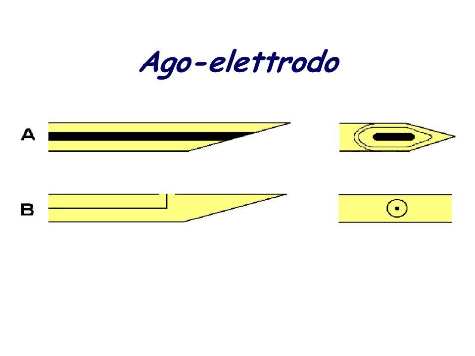 Ago-elettrodo