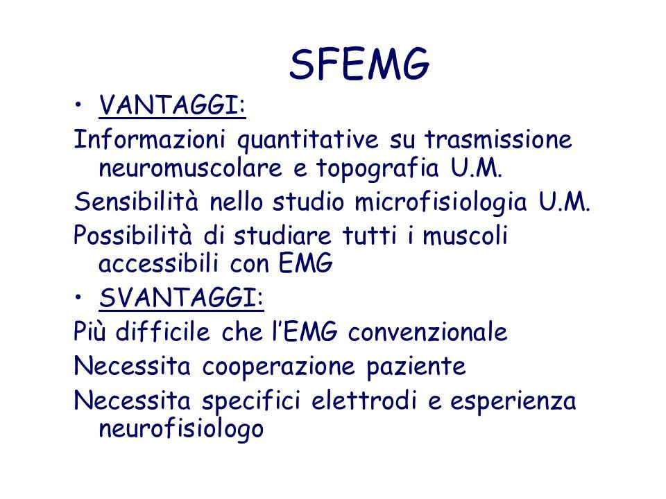 SFEMG VANTAGGI: Informazioni quantitative su trasmissione neuromuscolare e topografia U.M. Sensibilità nello studio microfisiologia U.M.