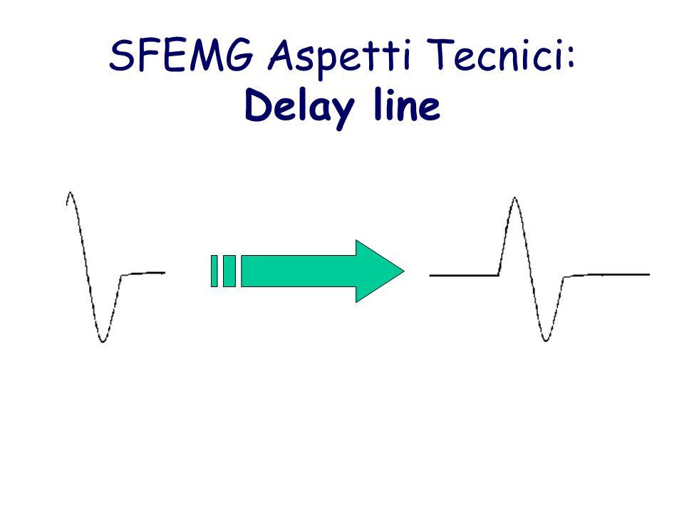 SFEMG Aspetti Tecnici: