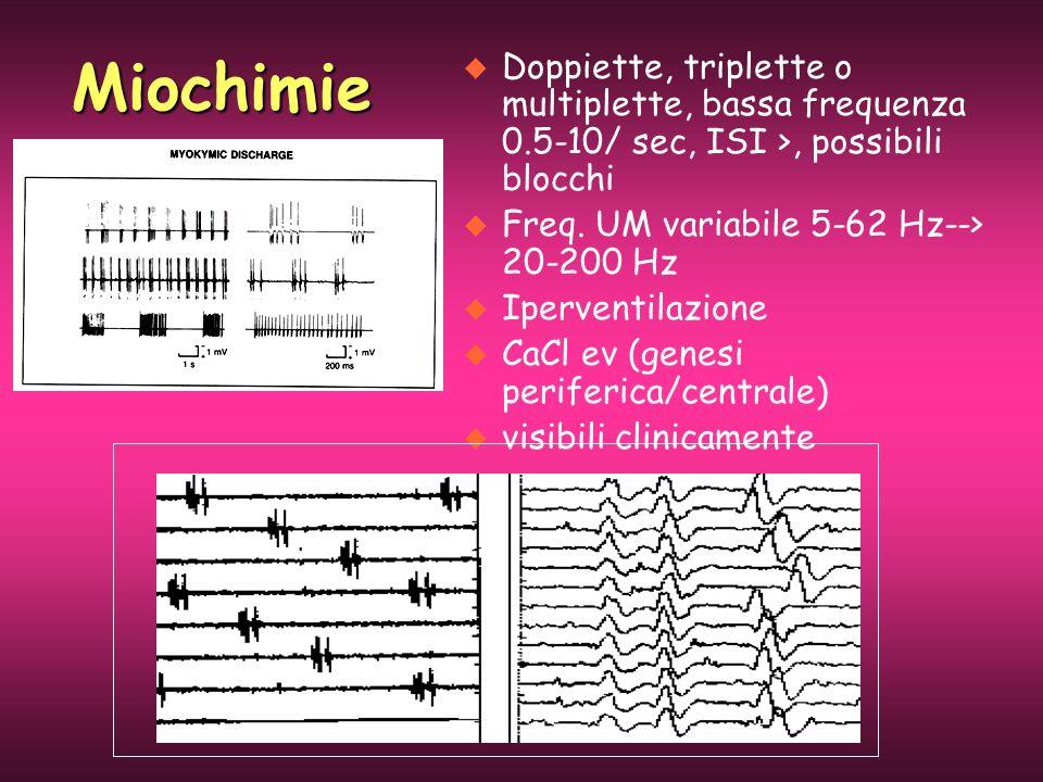 Miochimie Doppiette, triplette o multiplette, bassa frequenza 0.5-10/ sec, ISI >, possibili blocchi.