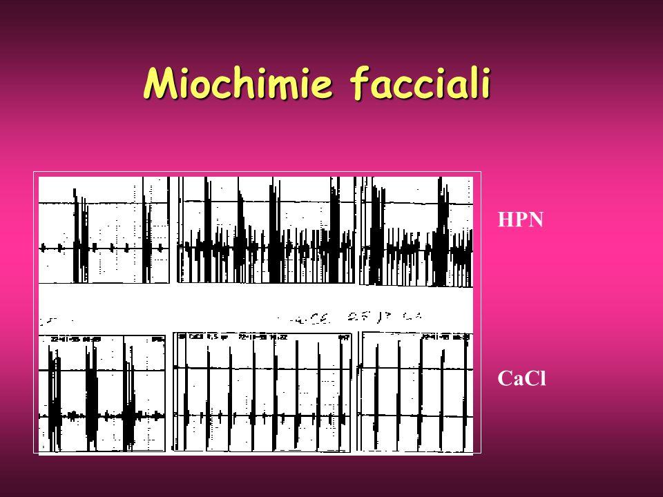 Miochimie facciali HPN CaCl