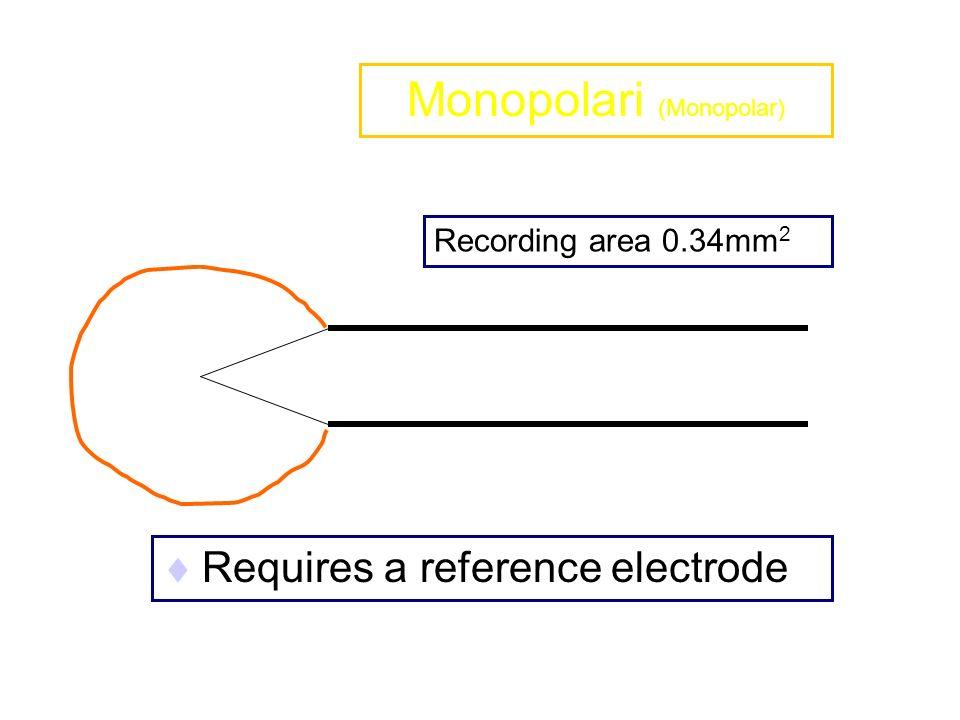 Monopolari (Monopolar)