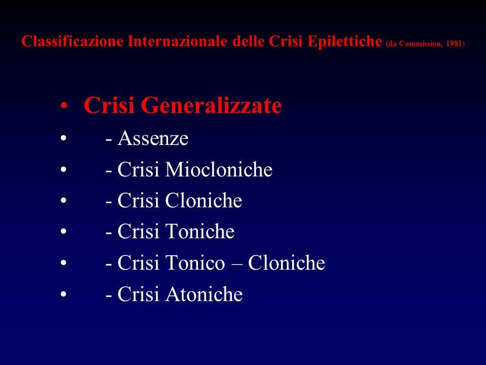 Crisi Generalizzate - Assenze - Crisi Miocloniche - Crisi Cloniche