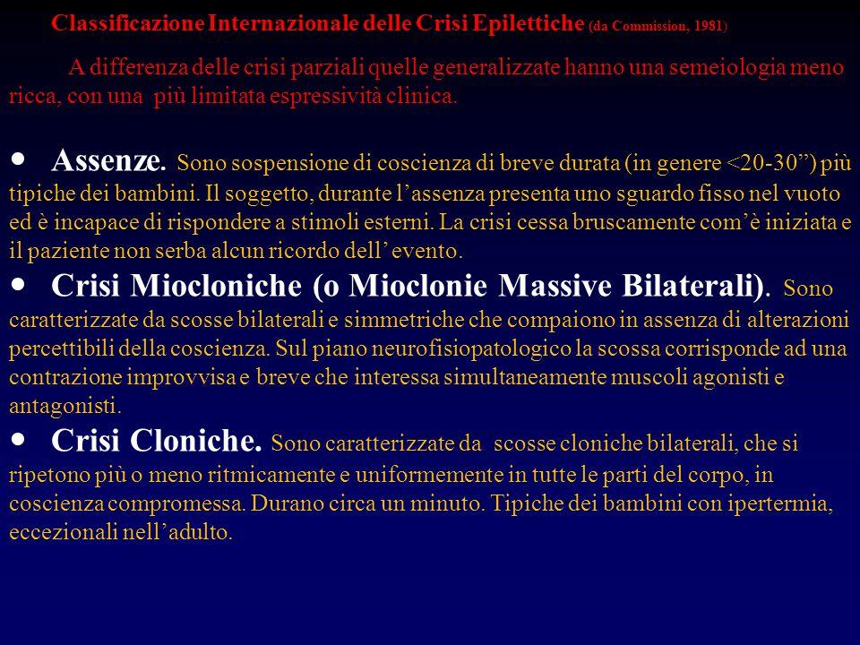 Classificazione Internazionale delle Crisi Epilettiche (da Commission, 1981)
