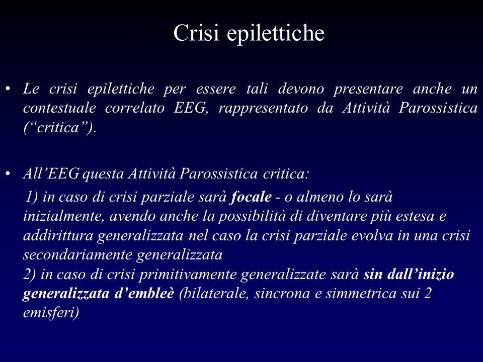 LaCrisi epilettiche